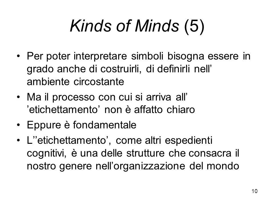 10 Kinds of Minds (5) Per poter interpretare simboli bisogna essere in grado anche di costruirli, di definirli nell ambiente circostante Ma il processo con cui si arriva all etichettamento non è affatto chiaro Eppure è fondamentale Letichettamento, come altri espedienti cognitivi, è una delle strutture che consacra il nostro genere nellorganizzazione del mondo
