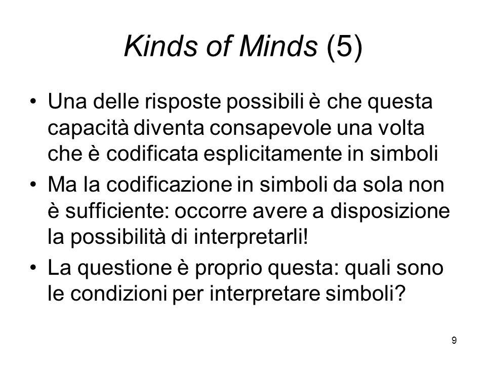 9 Kinds of Minds (5) Una delle risposte possibili è che questa capacità diventa consapevole una volta che è codificata esplicitamente in simboli Ma la codificazione in simboli da sola non è sufficiente: occorre avere a disposizione la possibilità di interpretarli.