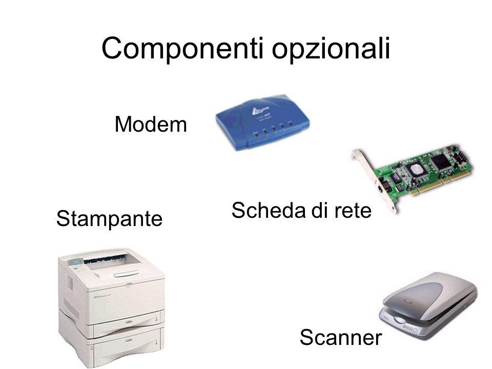 Componenti esterni I componenti esterni al case vengono definiti periferiche Tastiera Mouse Monitor