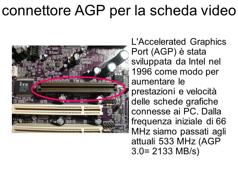 Peripheral Component Interconnect (PCI) E l'interfaccia sviluppata da Intel intorno agli anni 90 per collegare al computer le più svariate periferiche