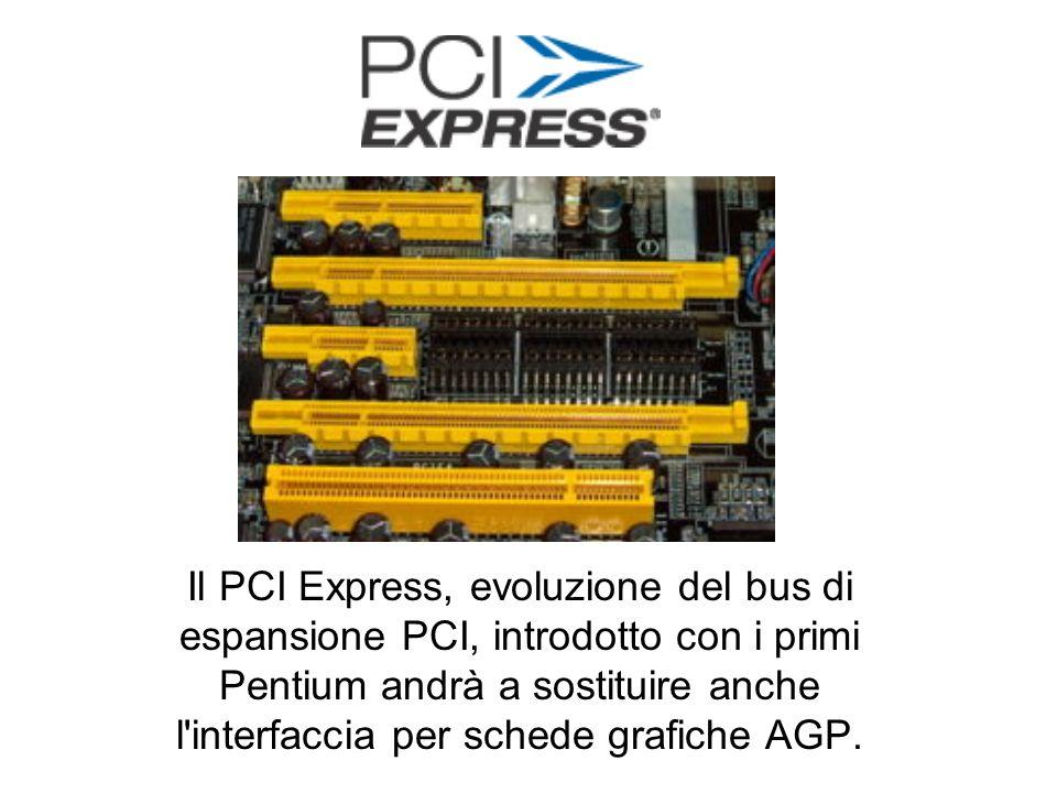 connettore AGP per la scheda video L'Accelerated Graphics Port (AGP) è stata sviluppata da Intel nel 1996 come modo per aumentare le prestazioni e vel