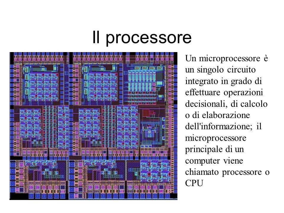 Il chipset Il cuore di una Scheda madre è il Chipset. Esso smista e regola il traffico di informazioni passanti attraverso il Bus di sistema, fra CPU,