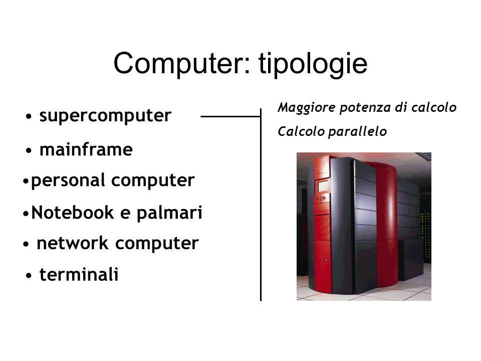 Computer: tipologie mainframe personal computer Notebook e palmari network computer terminali supercomputer Maggiore potenza di calcolo Calcolo parallelo