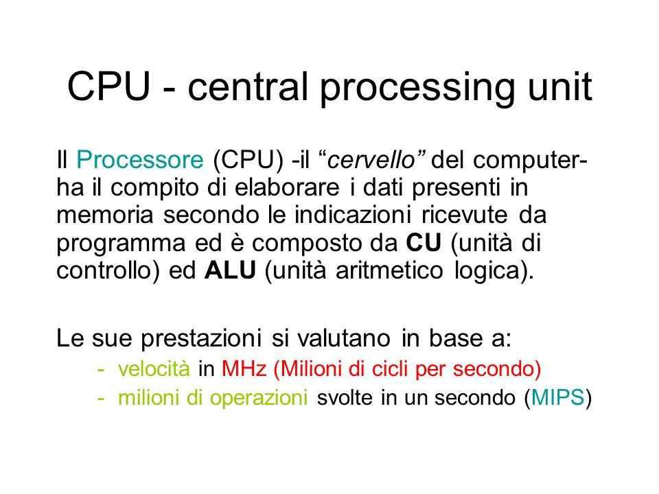 Central Processing Unit CU Unità di controllo ALU Unità aritmetico logica RAMROM DISCHI UNITA REMOVIBILI