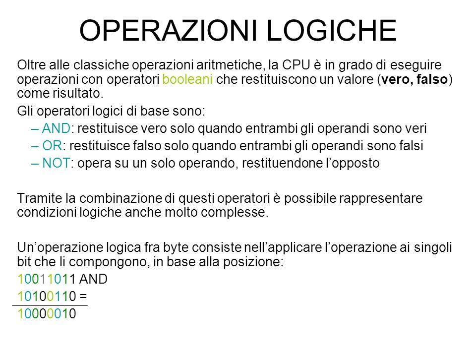 CU ed ALU La CU coordina e controlla lesecuzione dei comandi impartiti alla CPU secondo regole differenti per ogni tipo di processore. Gestisce il rep