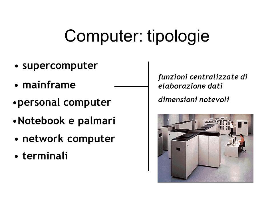 Computer: tipologie mainframe personal computer Notebook e palmari network computer terminali supercomputer Maggiore potenza di calcolo Calcolo parall