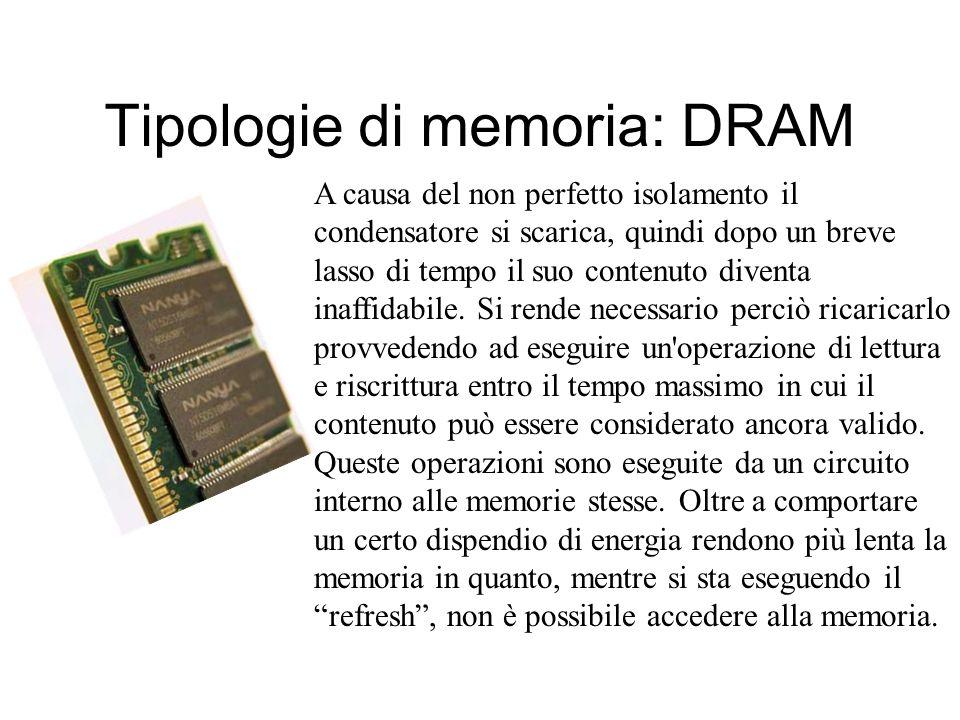 Tipologie di memoria: DRAM Dinamic Random Access Memory, ovvero RAM dinamica. Questo tipo di RAM è costituito, a livello concettuale, da un transistor