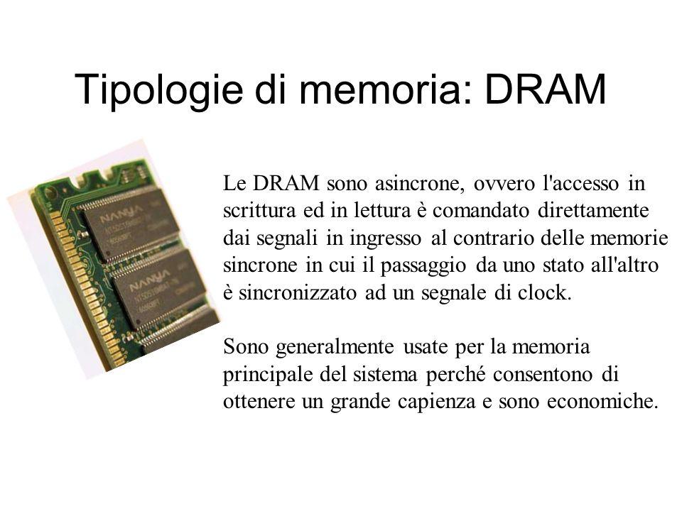 Tipologie di memoria: DRAM A causa del non perfetto isolamento il condensatore si scarica, quindi dopo un breve lasso di tempo il suo contenuto divent