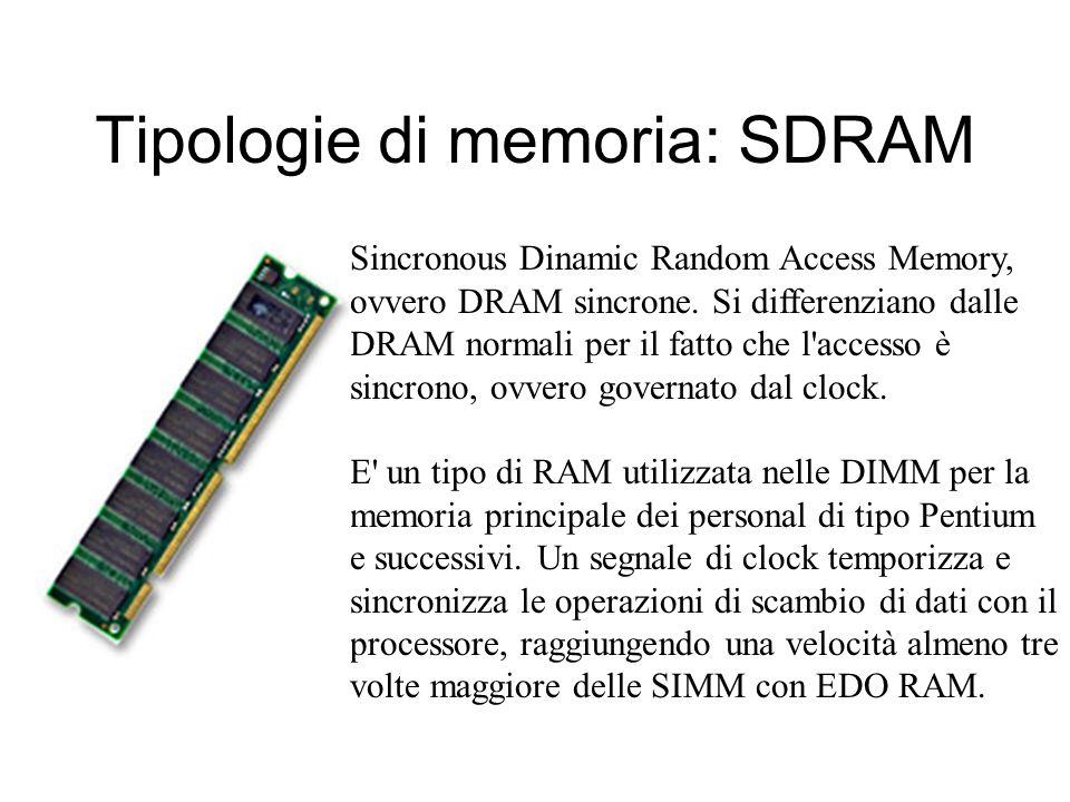 Tipologie di memoria: DRAM Le DRAM sono asincrone, ovvero l'accesso in scrittura ed in lettura è comandato direttamente dai segnali in ingresso al con