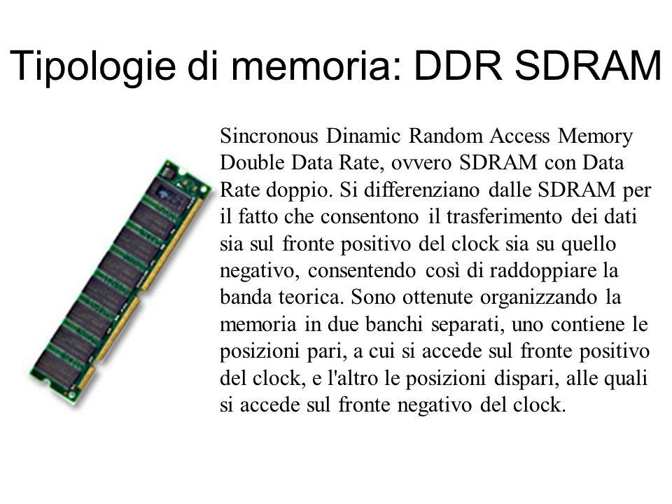 Tipologie di memoria: SDRAM Sincronous Dinamic Random Access Memory, ovvero DRAM sincrone. Si differenziano dalle DRAM normali per il fatto che l'acce