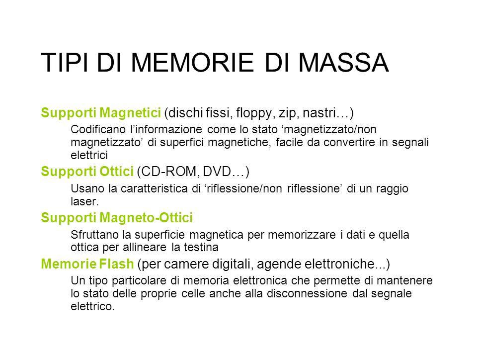 MEMORIA DI MASSA La memoria di massa è permanente, realizzata con tecnologia ottica o magnetica, più lenta della memoria primaria. Quando si edita un