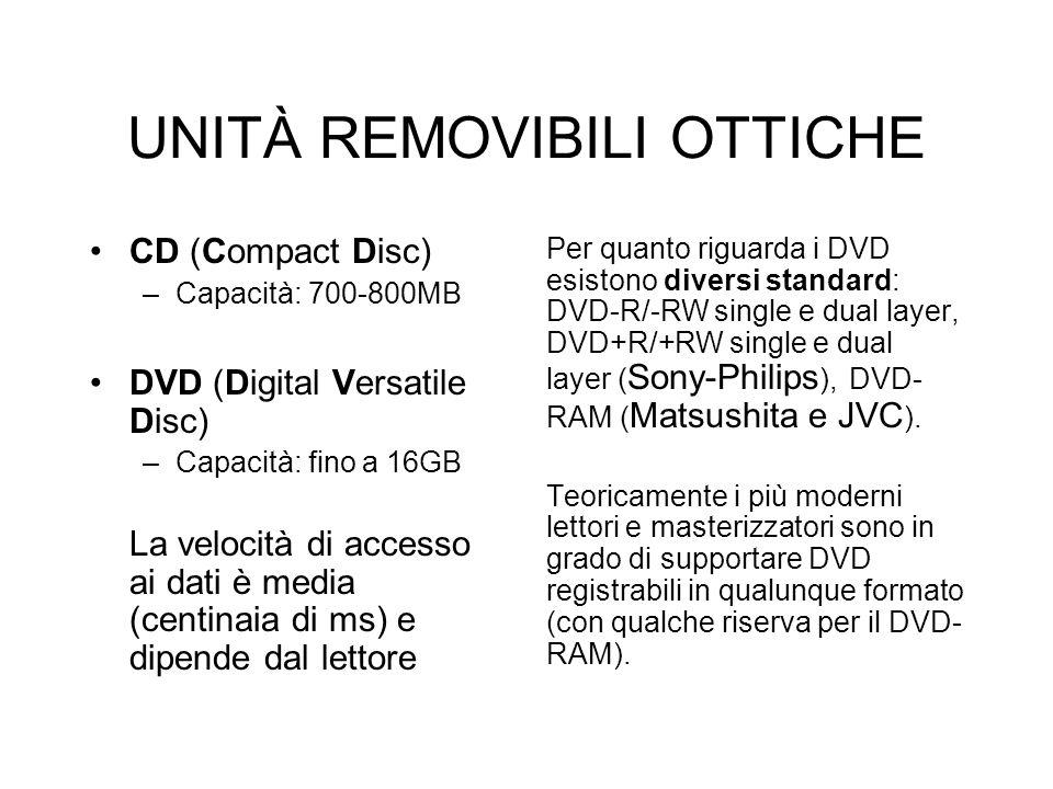 UNITÀ REMOVIBILI MAGNETICHE Floppy (dischetti) –Capacità: 1,44 MB –Velocità: bassa Zip e Superdisk –Capacità: 100-120 MB –Velocità: media