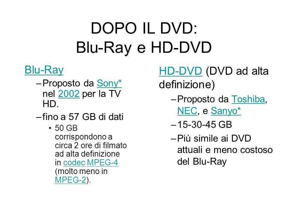 UNITÀ REMOVIBILI OTTICHE CD (Compact Disc) –Capacità: 700-800MB DVD (Digital Versatile Disc) –Capacità: fino a 16GB La velocità di accesso ai dati è m