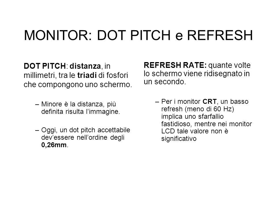 MONITOR - RISOLUZIONE Si esprime in pixel (righe x colonne) e definisce il dettaglio che un monitor è in grado di fornire. I monitor CRT supportano di