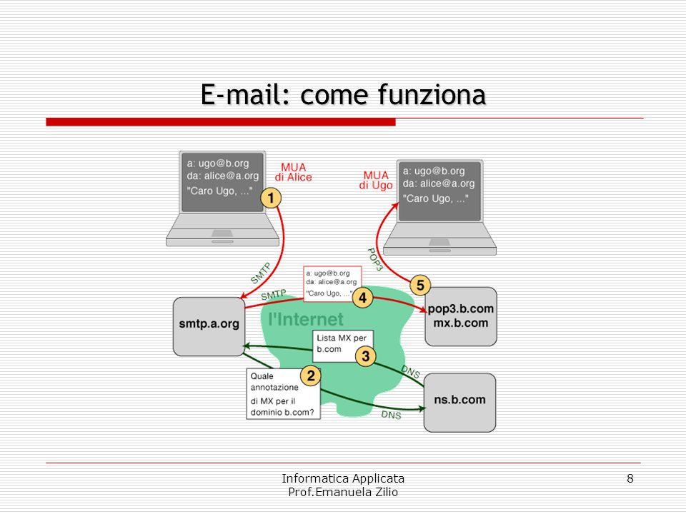 Informatica Applicata Prof.Emanuela Zilio 19 eMule: vantaggio collettivo Quindi: 1.I file condivisi presenti nel network non risiedono nei vari server ma lo scambio avviene sempre tra client e client.