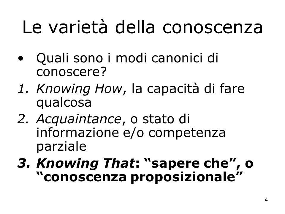 4 Le varietà della conoscenza Quali sono i modi canonici di conoscere? 1.Knowing How, la capacità di fare qualcosa 2.Acquaintance, o stato di informaz