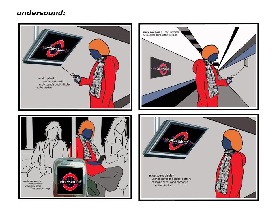 undersound: