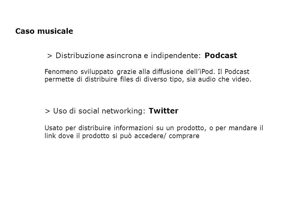 Caso musicale > Distribuzione asincrona e indipendente: Podcast Fenomeno sviluppato grazie alla diffusione delliPod.