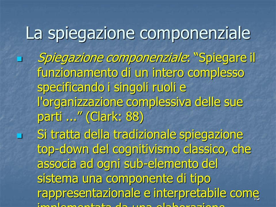 15 La spiegazione componenziale Spiegazione componenziale: Spiegare il funzionamento di un intero complesso specificando i singoli ruoli e l'organizza