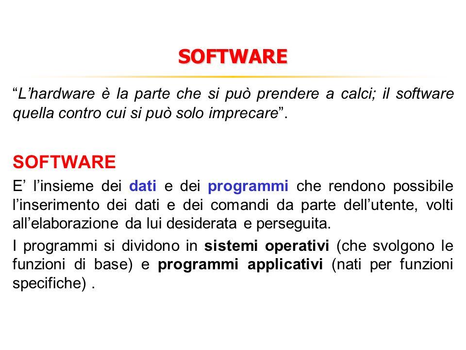 SOFTWARE Lhardware è la parte che si può prendere a calci; il software quella contro cui si può solo imprecare. SOFTWARE E linsieme dei dati e dei pro