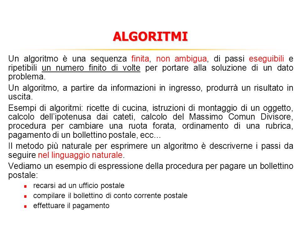 ALGORITMI Un algoritmo è una sequenza finita, non ambigua, di passi eseguibili e ripetibili un numero finito di volte per portare alla soluzione di un dato problema.