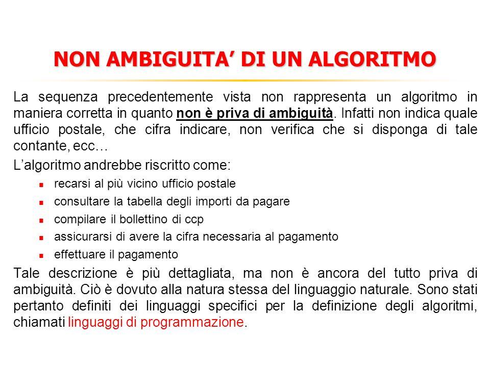NON AMBIGUITA DI UN ALGORITMO La sequenza precedentemente vista non rappresenta un algoritmo in maniera corretta in quanto non è priva di ambiguità. I