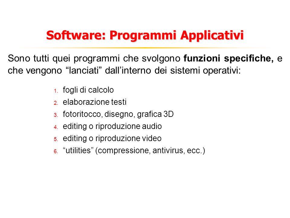 Software: Programmi Applicativi Sono tutti quei programmi che svolgono funzioni specifiche, e che vengono lanciati dallinterno dei sistemi operativi: 1.