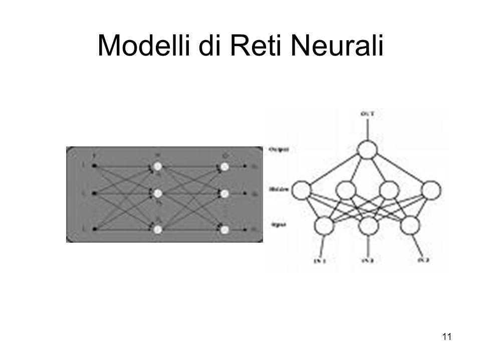 11 Modelli di Reti Neurali