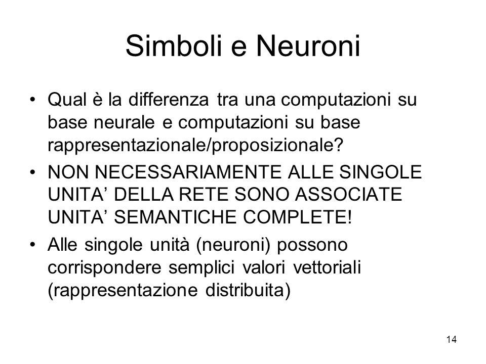 14 Simboli e Neuroni Qual è la differenza tra una computazioni su base neurale e computazioni su base rappresentazionale/proposizionale? NON NECESSARI