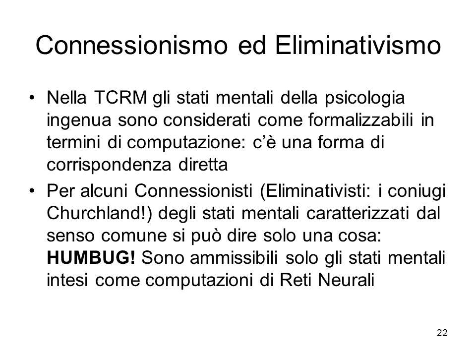 22 Connessionismo ed Eliminativismo Nella TCRM gli stati mentali della psicologia ingenua sono considerati come formalizzabili in termini di computazi