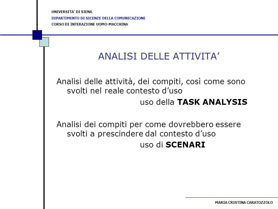 UNIVERSITA DI SIENA DIPARTIMENTO DI SICENZE DELLA COMUNICAZIONE CORSO DI INTERAZIONE UOMO-MACCHINA MARIA CRISTINA CARATOZZOLO ANALISI DELLE ATTIVITA Analisi delle attività, dei compiti, così come sono svolti nel reale contesto duso uso della TASK ANALYSIS Analisi dei compiti per come dovrebbero essere svolti a prescindere dal contesto duso uso di SCENARI