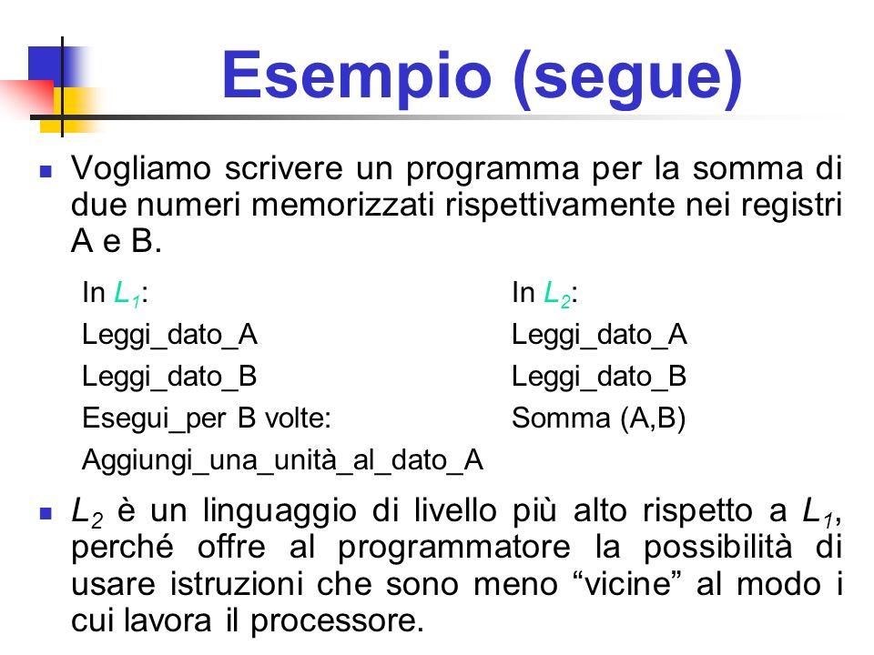 Esempio (segue) Vogliamo scrivere un programma per la somma di due numeri memorizzati rispettivamente nei registri A e B. L 2 è un linguaggio di livel