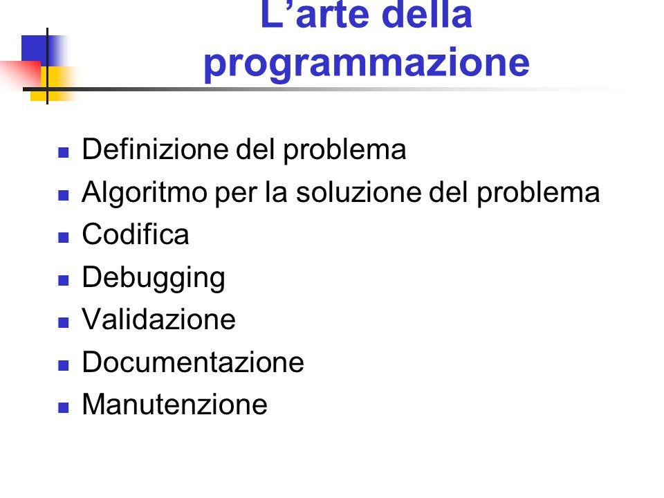 Larte della programmazione Definizione del problema Algoritmo per la soluzione del problema Codifica Debugging Validazione Documentazione Manutenzione