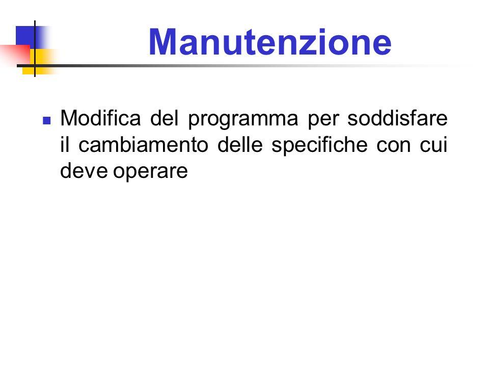 Manutenzione Modifica del programma per soddisfare il cambiamento delle specifiche con cui deve operare