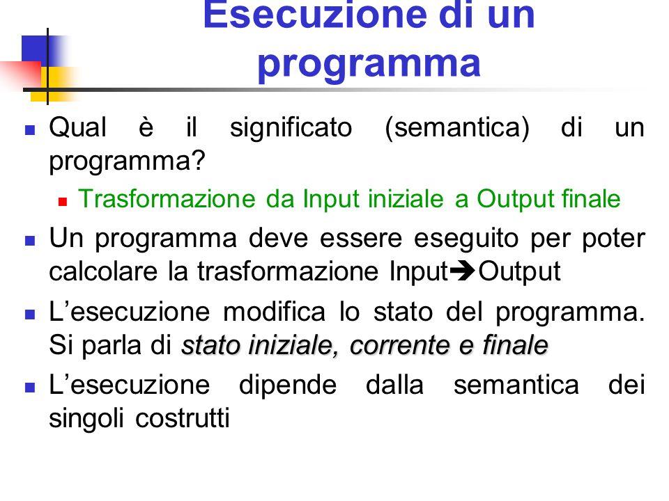 Esecuzione di un programma Qual è il significato (semantica) di un programma? Trasformazione da Input iniziale a Output finale Un programma deve esser