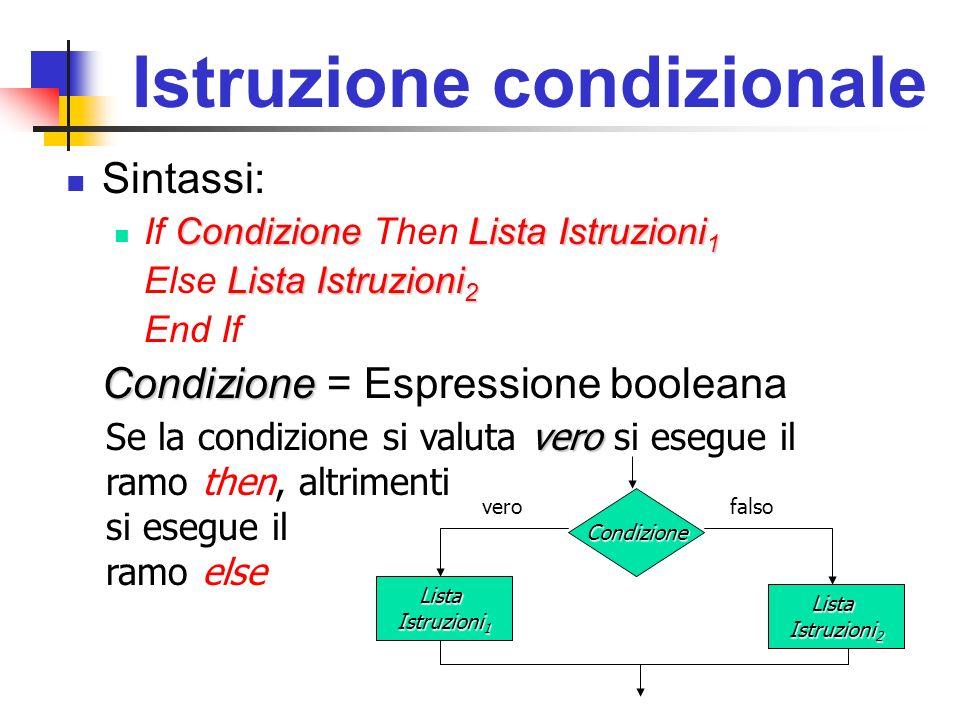 Istruzione condizionale Sintassi: CondizioneLista Istruzioni 1 If Condizione Then Lista Istruzioni 1 Lista Istruzioni 2 Else Lista Istruzioni 2 End If