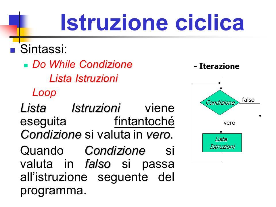 Istruzione ciclica Sintassi: Condizione Do While Condizione Lista Istruzioni Lista Istruzioni Loop Lista Istruzioni Condizionevero. Lista Istruzioni v