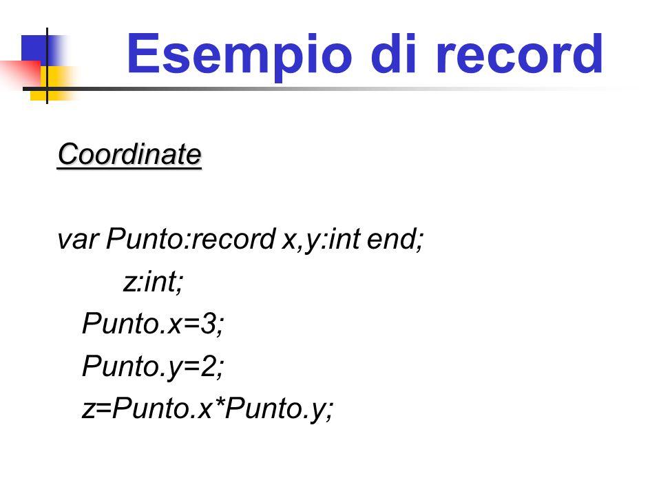 Esempio di record Coordinate var Punto:record x,y:int end; z:int; Punto.x=3; Punto.y=2; z=Punto.x*Punto.y;