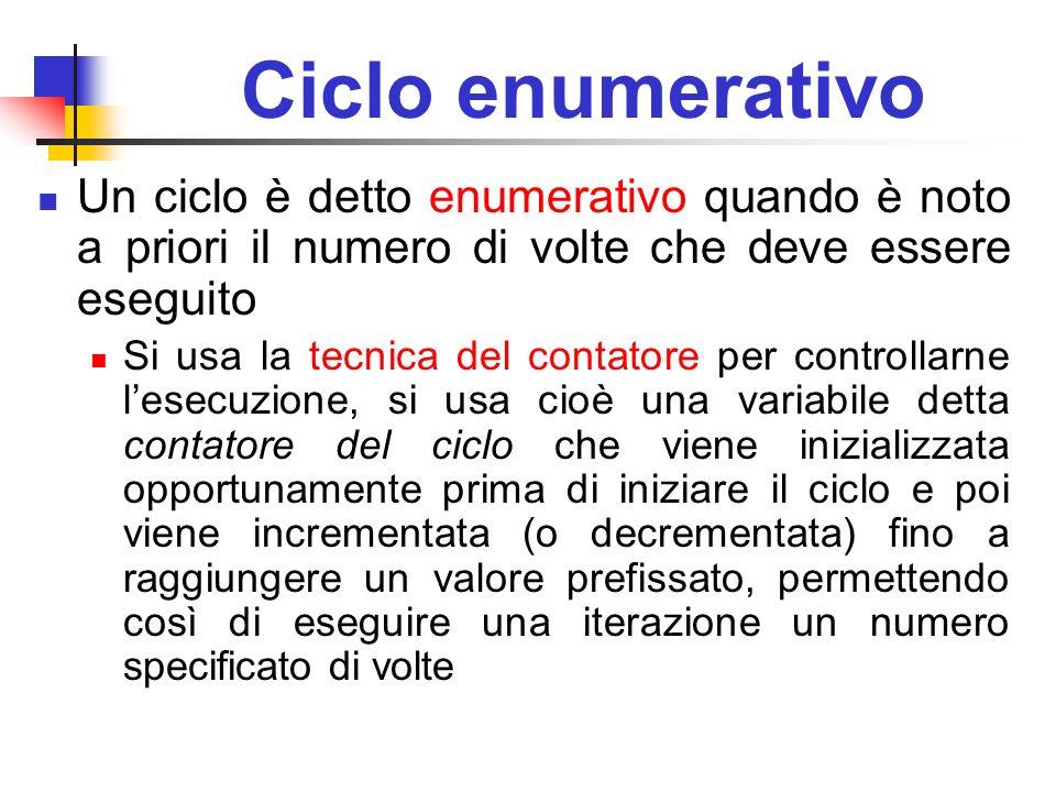 Ciclo indefinito Un ciclo è detto indefinito quando non è noto a priori il numero di volte che deve essere eseguito Questo accade quando la condizione di fine ciclo dipende dal valore di una o più variabili che o dipendono dallinterazione con lesterno o vengono modificate allinterno delliterazione in modo complesso