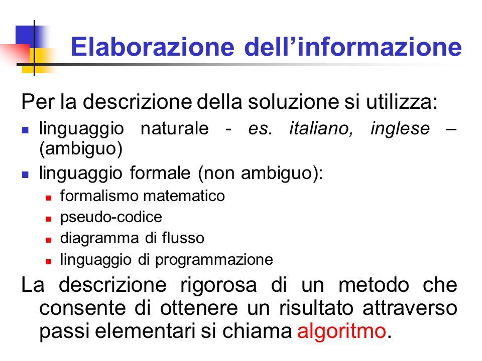 Elaborazione dellinformazione Per la descrizione della soluzione si utilizza: linguaggio naturale - es. italiano, inglese – (ambiguo) linguaggio forma