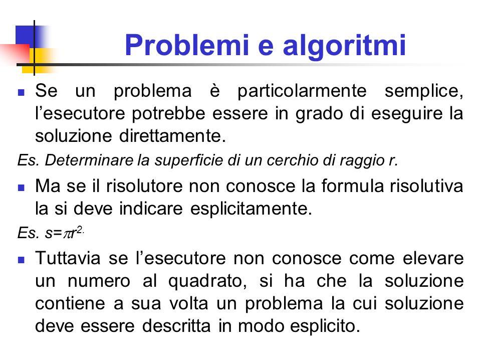 Problemi e algoritmi Se un problema è particolarmente semplice, lesecutore potrebbe essere in grado di eseguire la soluzione direttamente. Es. Determi