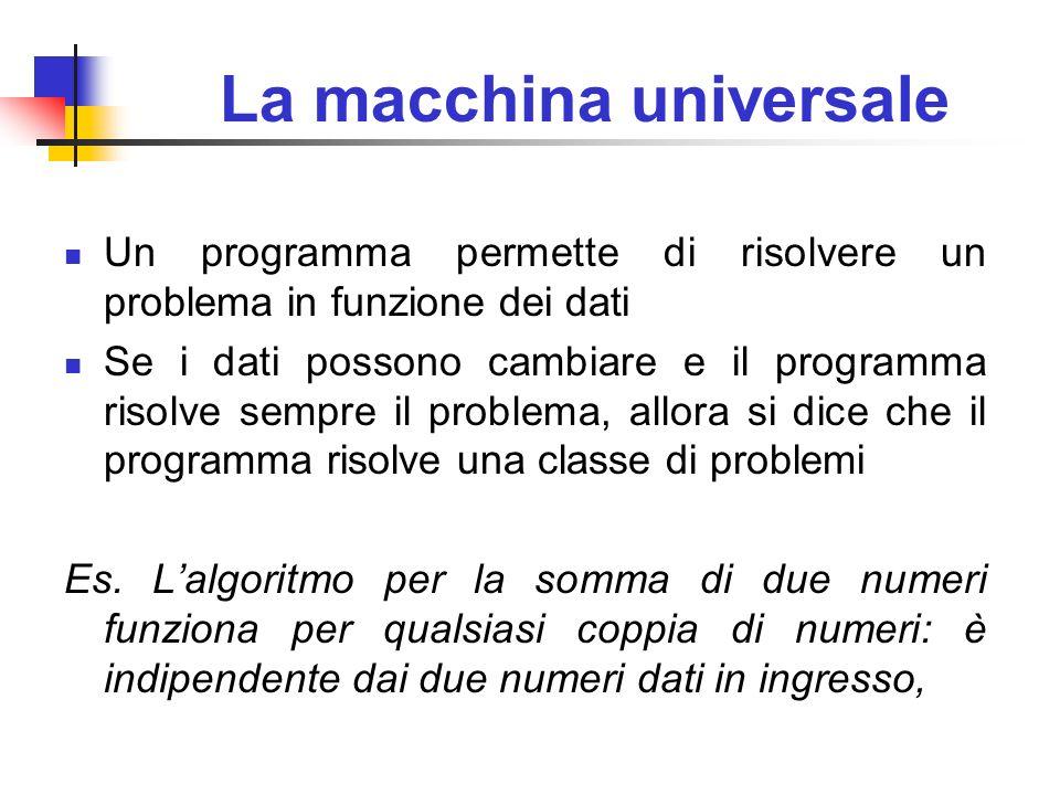La macchina universale Un programma permette di risolvere un problema in funzione dei dati Se i dati possono cambiare e il programma risolve sempre il