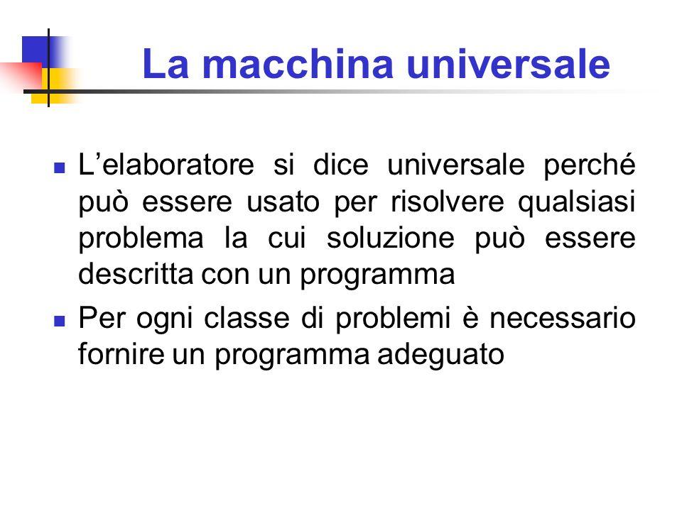 La macchina universale Lelaboratore si dice universale perché può essere usato per risolvere qualsiasi problema la cui soluzione può essere descritta