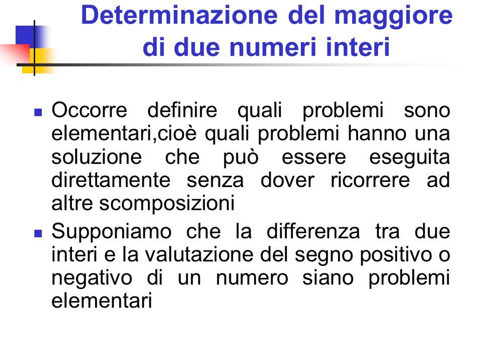 Determinazione del maggiore di due numeri interi Occorre definire quali problemi sono elementari,cioè quali problemi hanno una soluzione che può esser