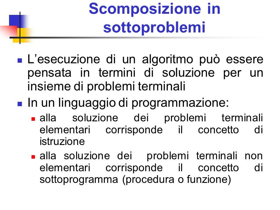 Scomposizione in sottoproblemi Lesecuzione di un algoritmo può essere pensata in termini di soluzione per un insieme di problemi terminali In un lingu