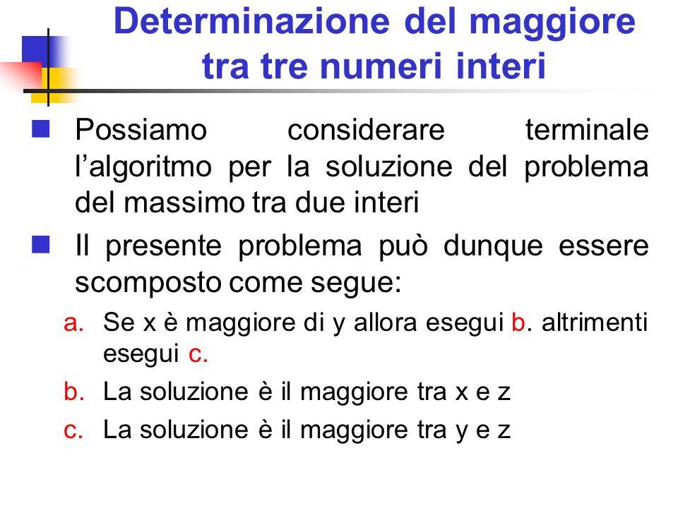 Determinazione del maggiore tra tre numeri interi Possiamo considerare terminale lalgoritmo per la soluzione del problema del massimo tra due interi I