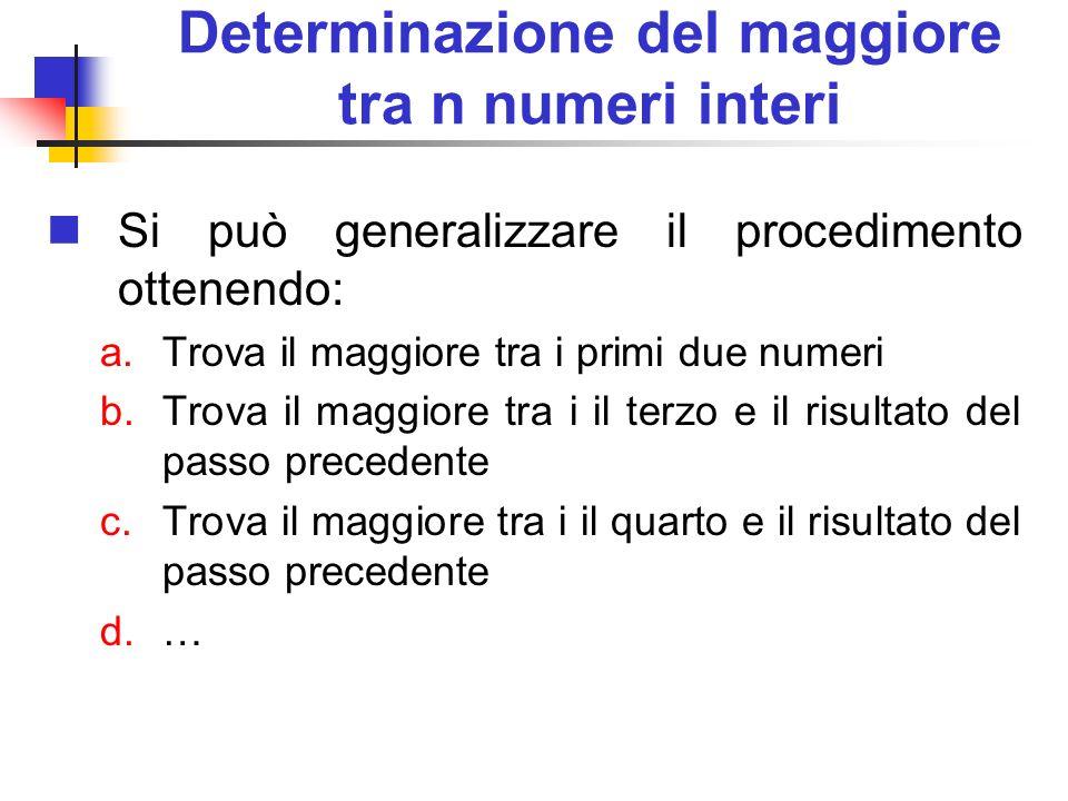 Determinazione del maggiore tra n numeri interi Si può generalizzare il procedimento ottenendo: a.Trova il maggiore tra i primi due numeri b.Trova il