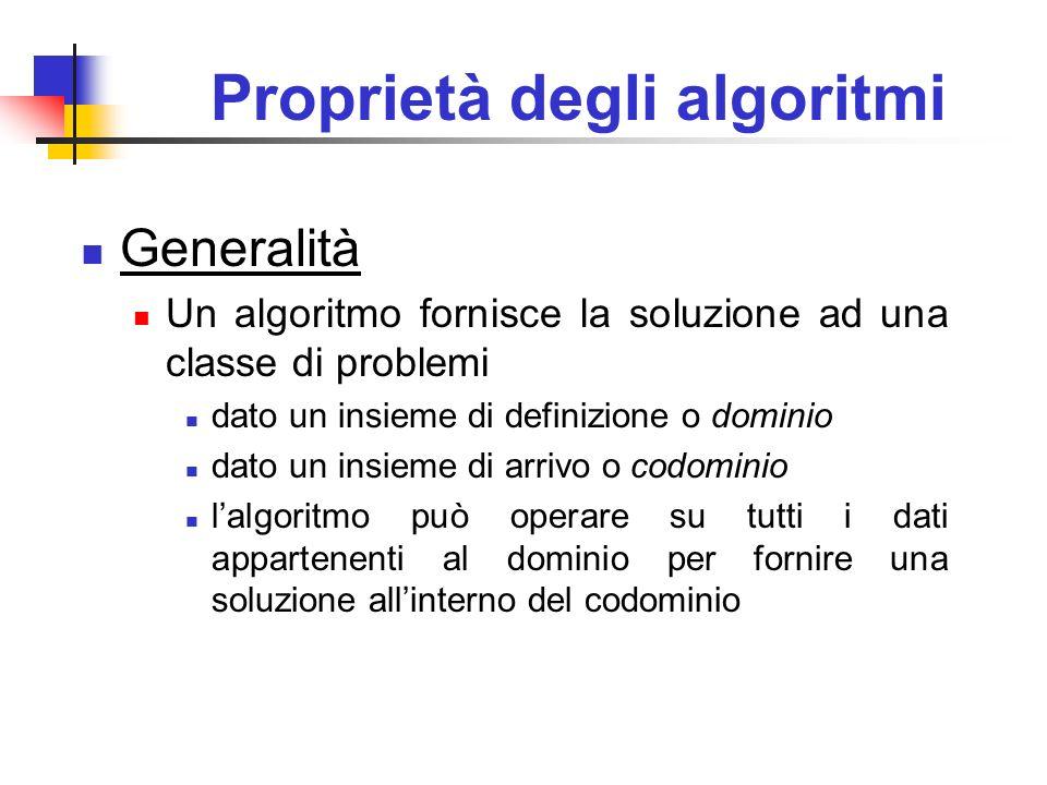 Proprietà degli algoritmi Generalità Un algoritmo fornisce la soluzione ad una classe di problemi dato un insieme di definizione o dominio dato un ins
