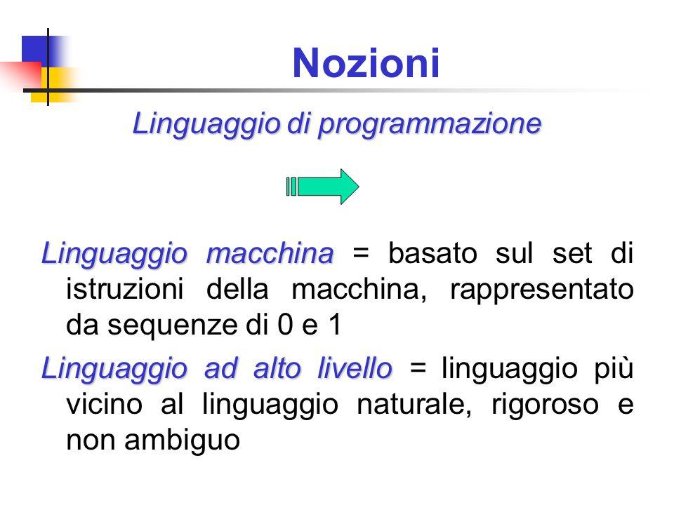 Nozioni Linguaggio di programmazione Linguaggio macchina Linguaggio macchina = basato sul set di istruzioni della macchina, rappresentato da sequenze