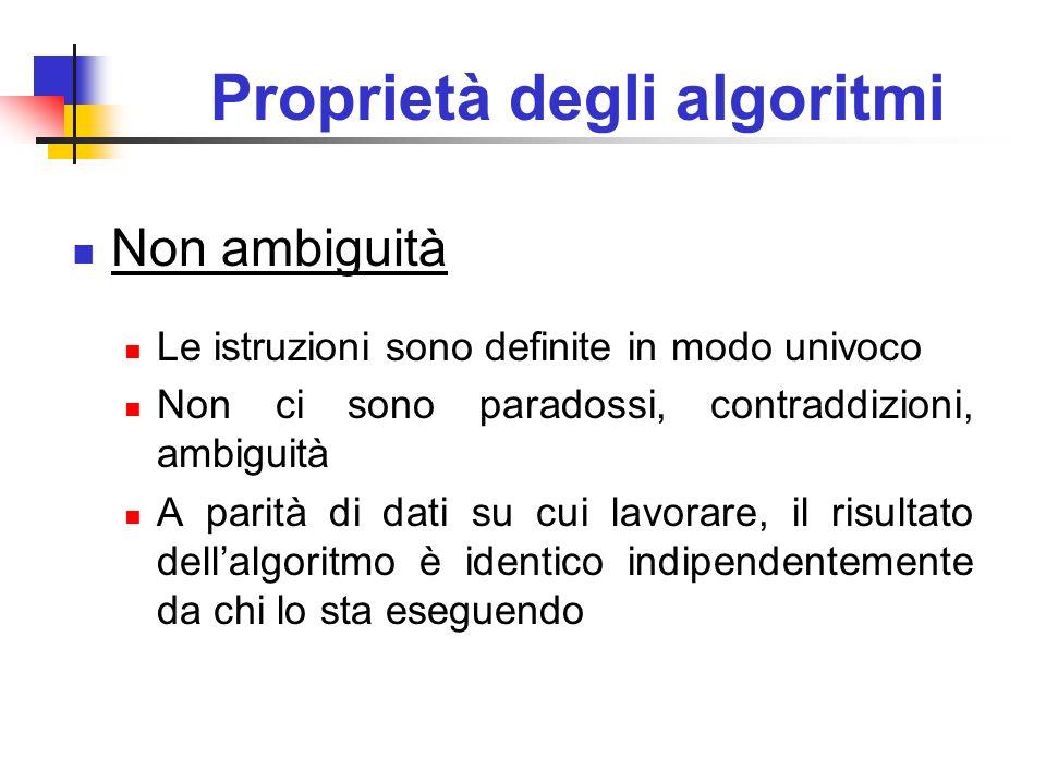 Proprietà degli algoritmi Non ambiguità Le istruzioni sono definite in modo univoco Non ci sono paradossi, contraddizioni, ambiguità A parità di dati
